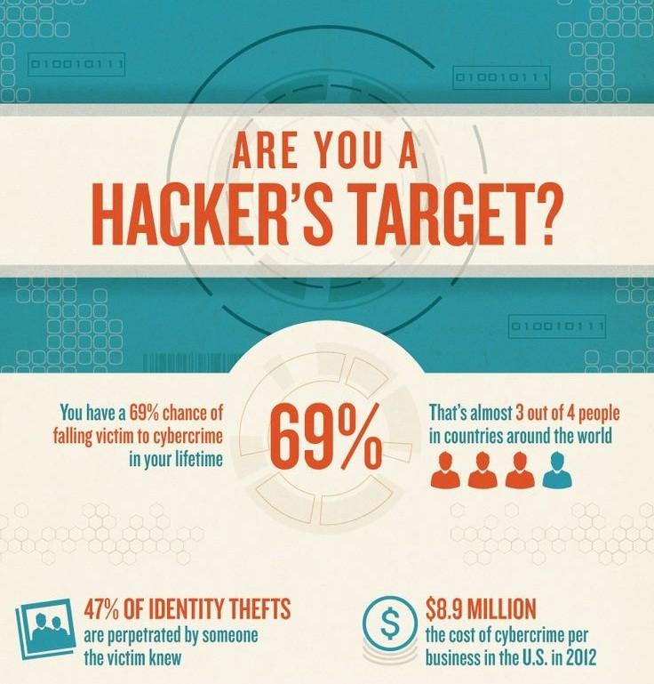 hackers-wordpress-1