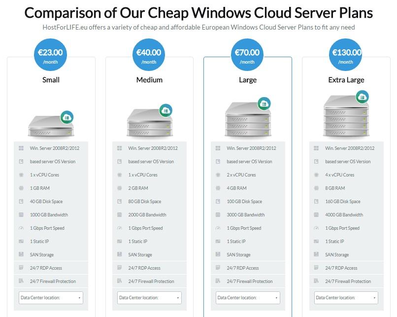 hostforlife-cheap-cloud-server