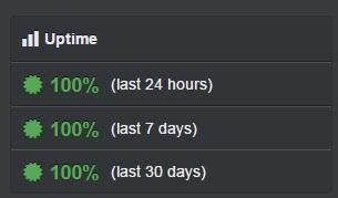 hostforlife response time